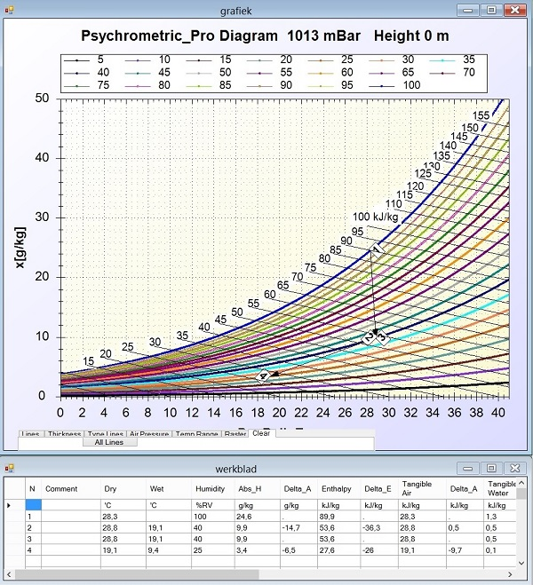 Psychrometric chart Pro software, HVAC calculations