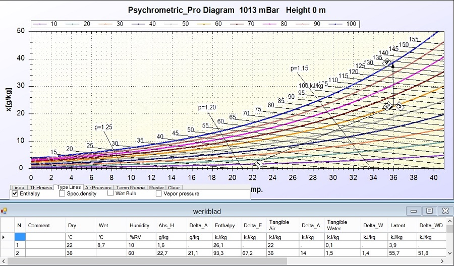 Psychrometric Chart Pro  Modelling And Simulation Software